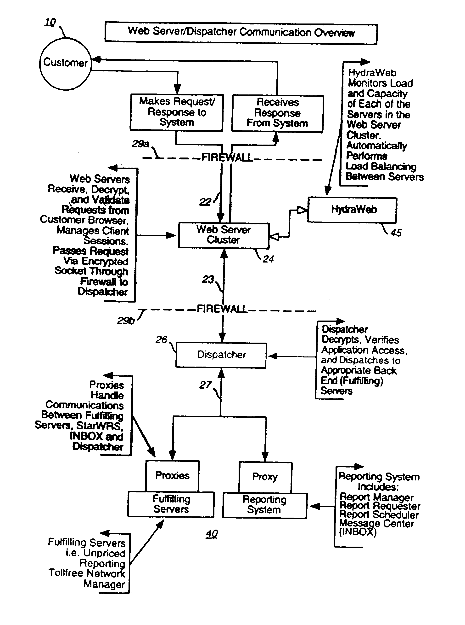 Us6968571b2 secure customer interface for web based data management patents