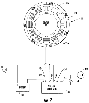 Patent US6982545  Alternator system with temperature