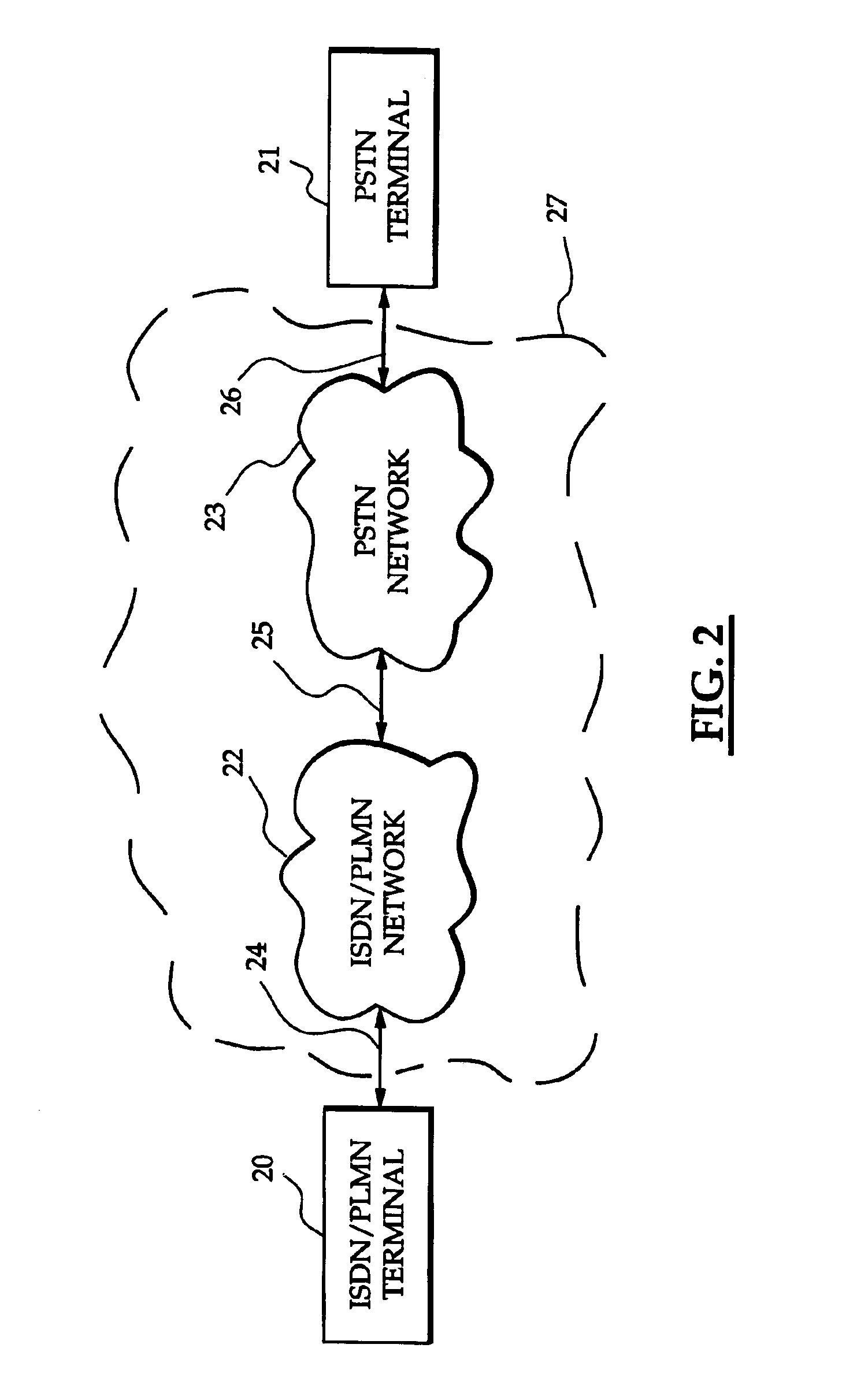 Call Center Network | Wiring Diagram Database