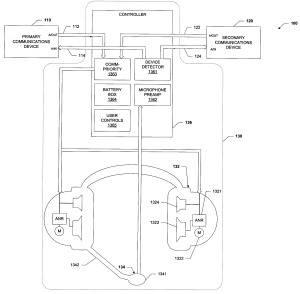 Patent US7215766  Headset with auxiliary input jack(s) for cell phone andor other devices