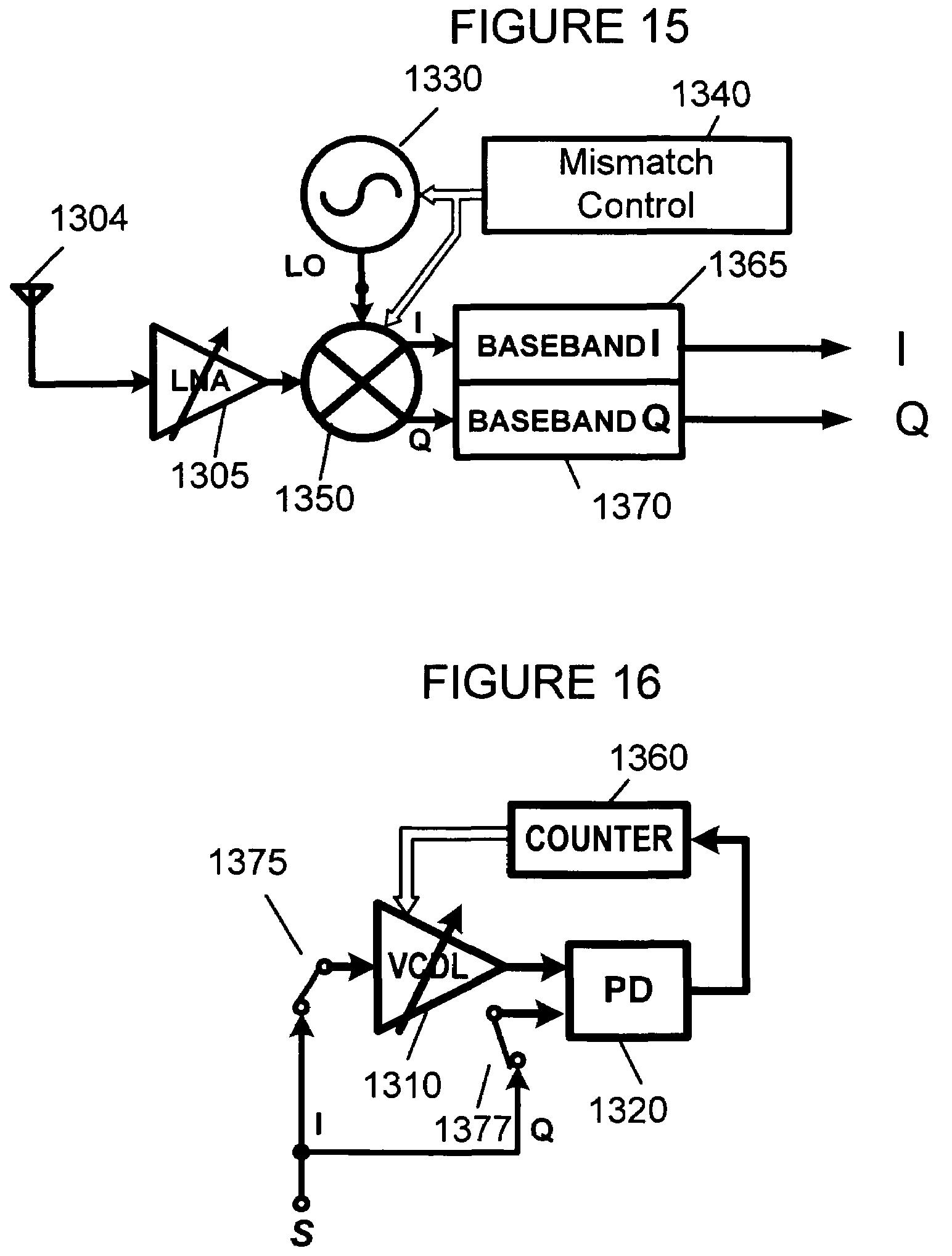 Rf Phase Detector | Wiring Diagram Database