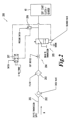 Patent US7766105  System and method of implementing a