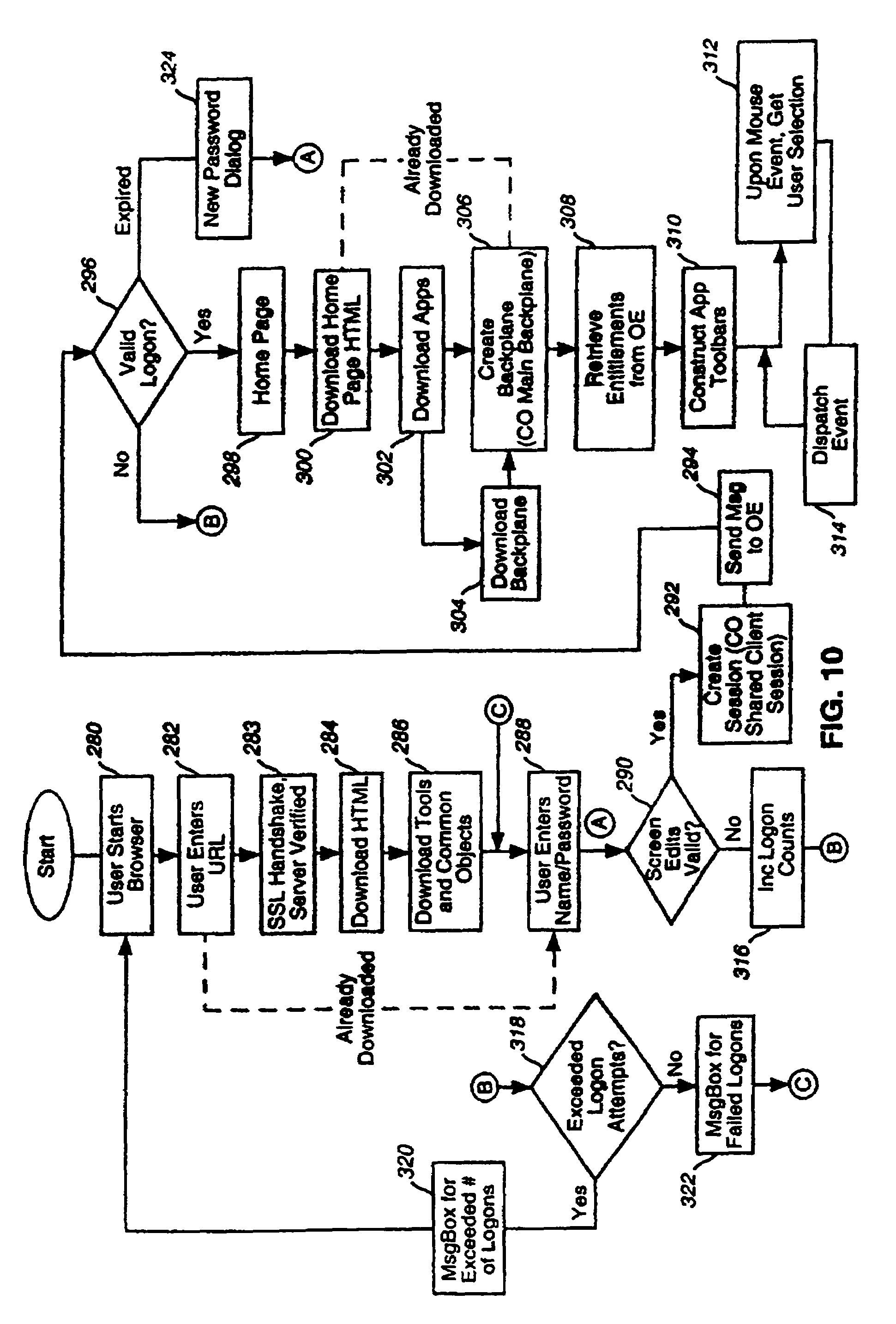 Us7814533b2 secure customer interface for web based data management patents