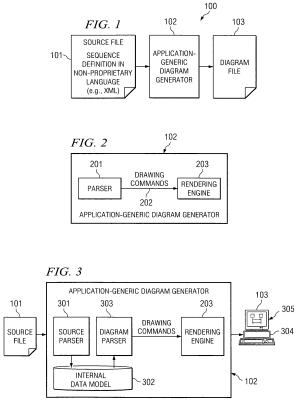 Patent US7849439  Applicationgeneric sequence diagram