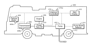 Patent US7987916  Integrated controls for a fire