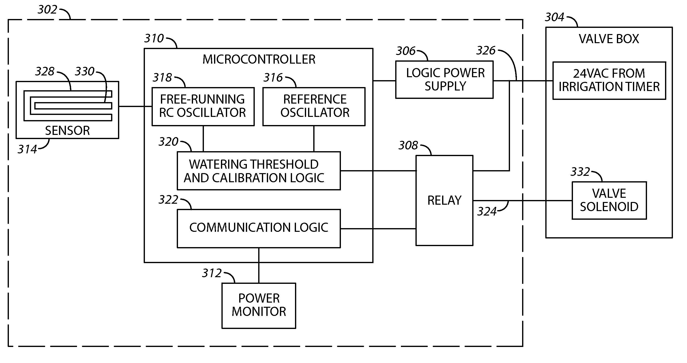 Soil Moisture Sensor Circuit Diagram Periodic