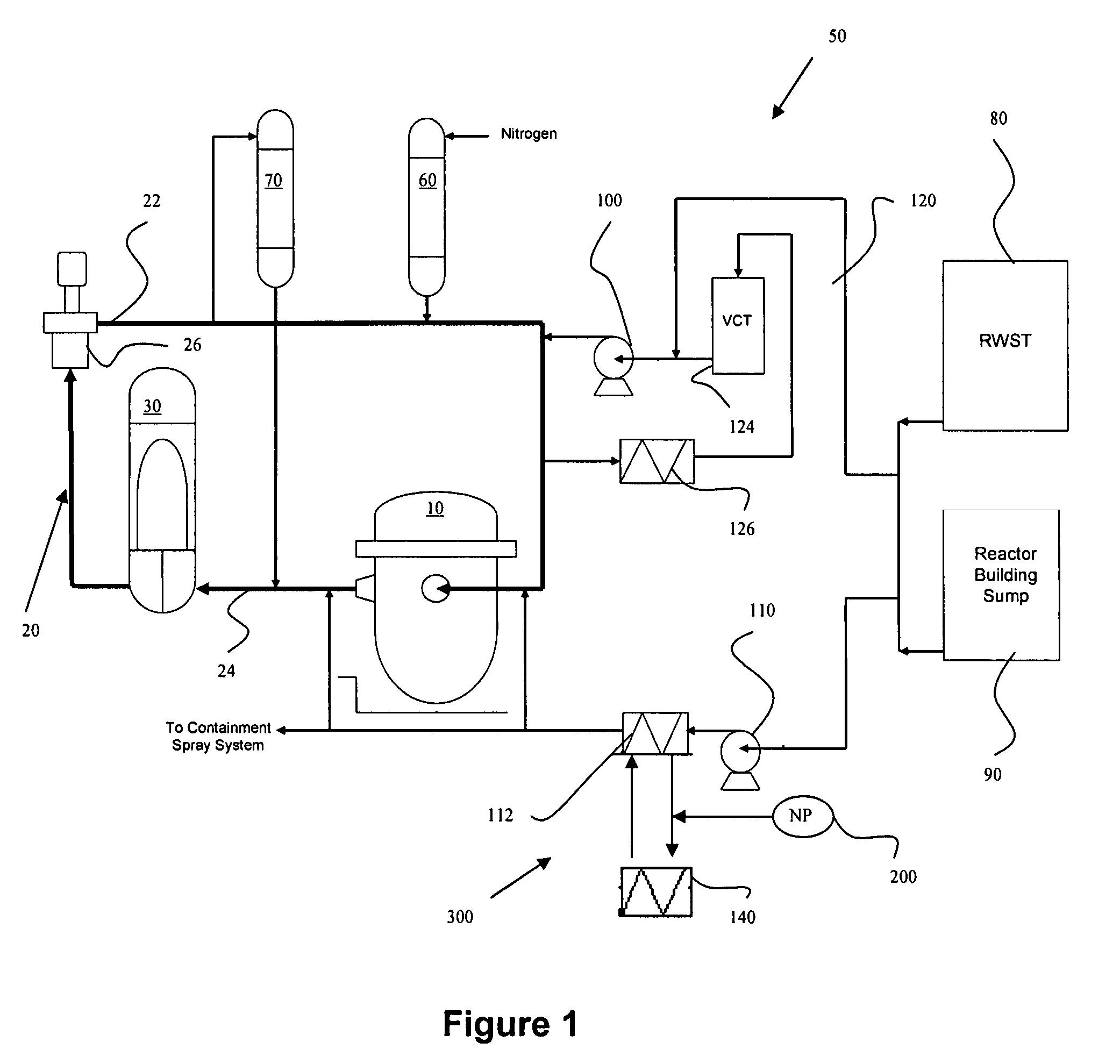 Nuclear Power Plant Circuit Diagram