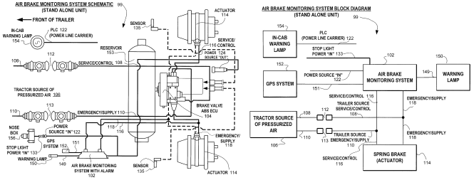 02 International 4300 Wiring Diagram Wiring Diagram – International 7400 Wiring Diagrams