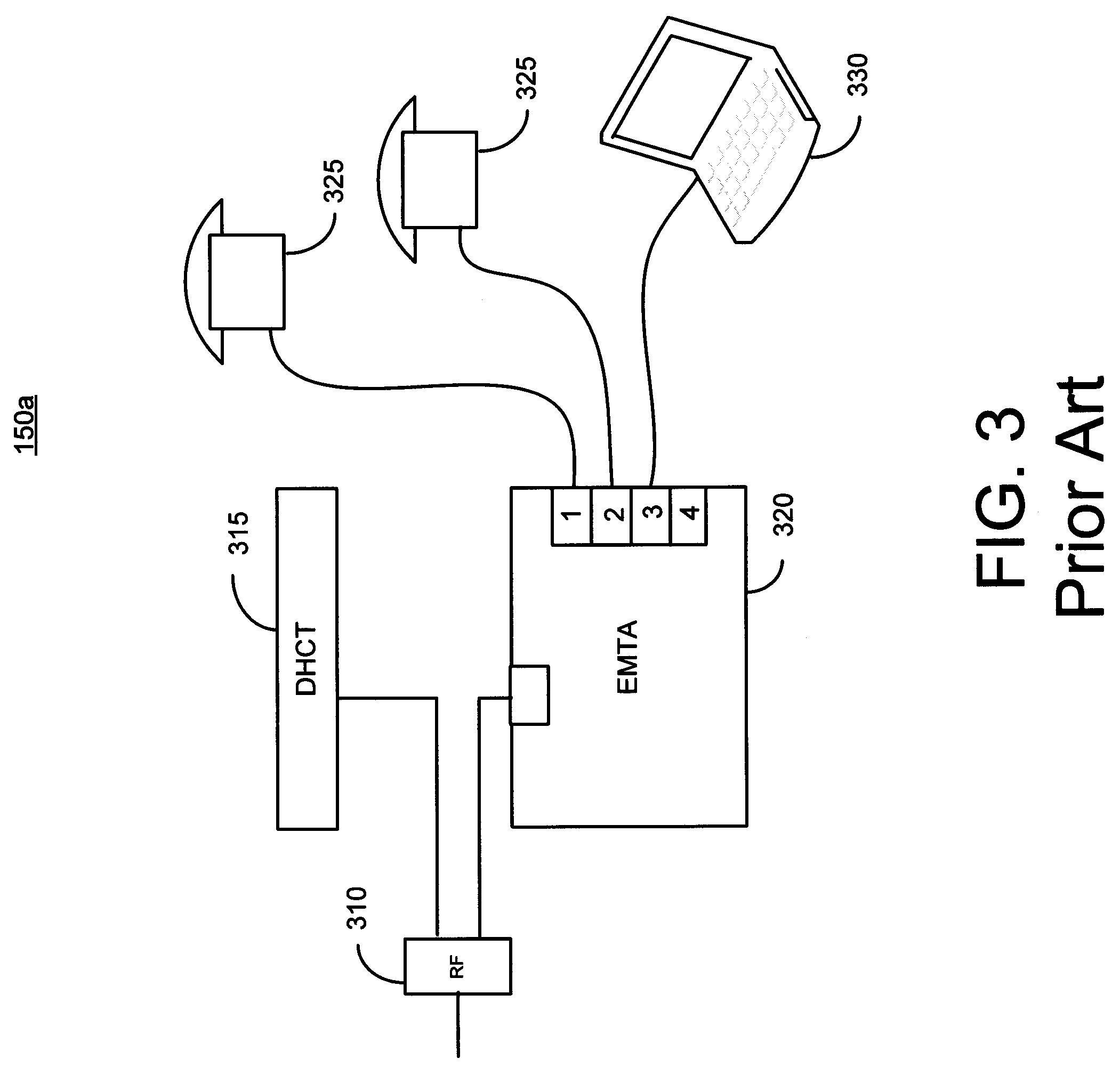 Rj31x Wiring Diagram Cable Modem