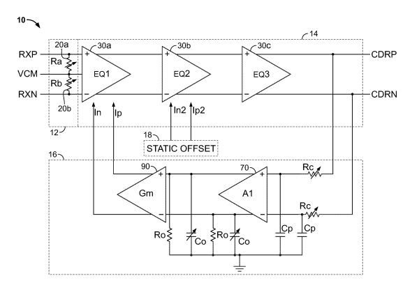Patent US8335249 - Receiver equalizer circuitry with ...