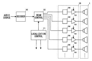 Patente US8345883  Audio playback method and apparatus