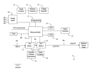 Patent US8473167  Lift gate control system  Google Patents