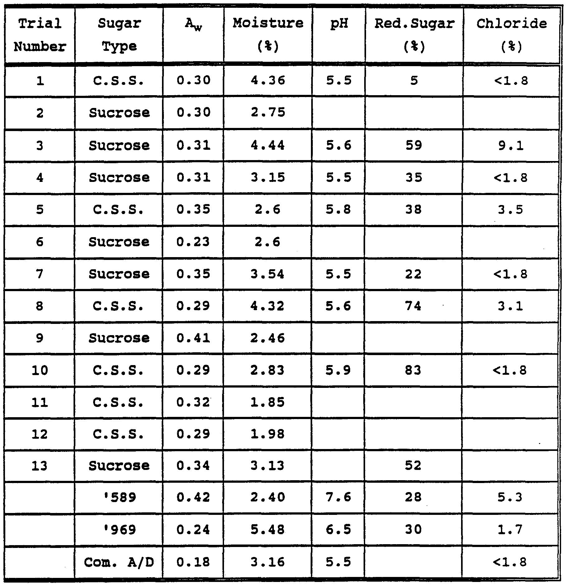 Download Roman Numerals Bingo Free Printable Roman