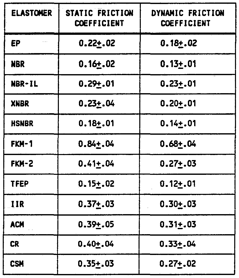 Stainless Steel Weight Chart