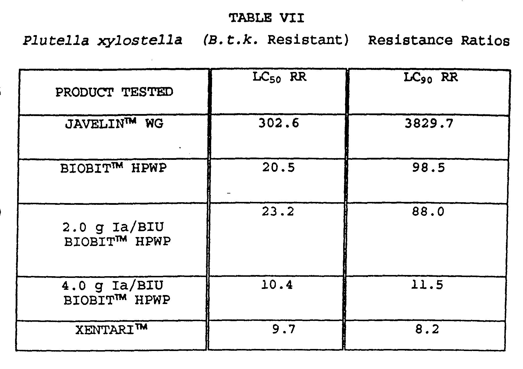 Rf Value Equation Chromatography
