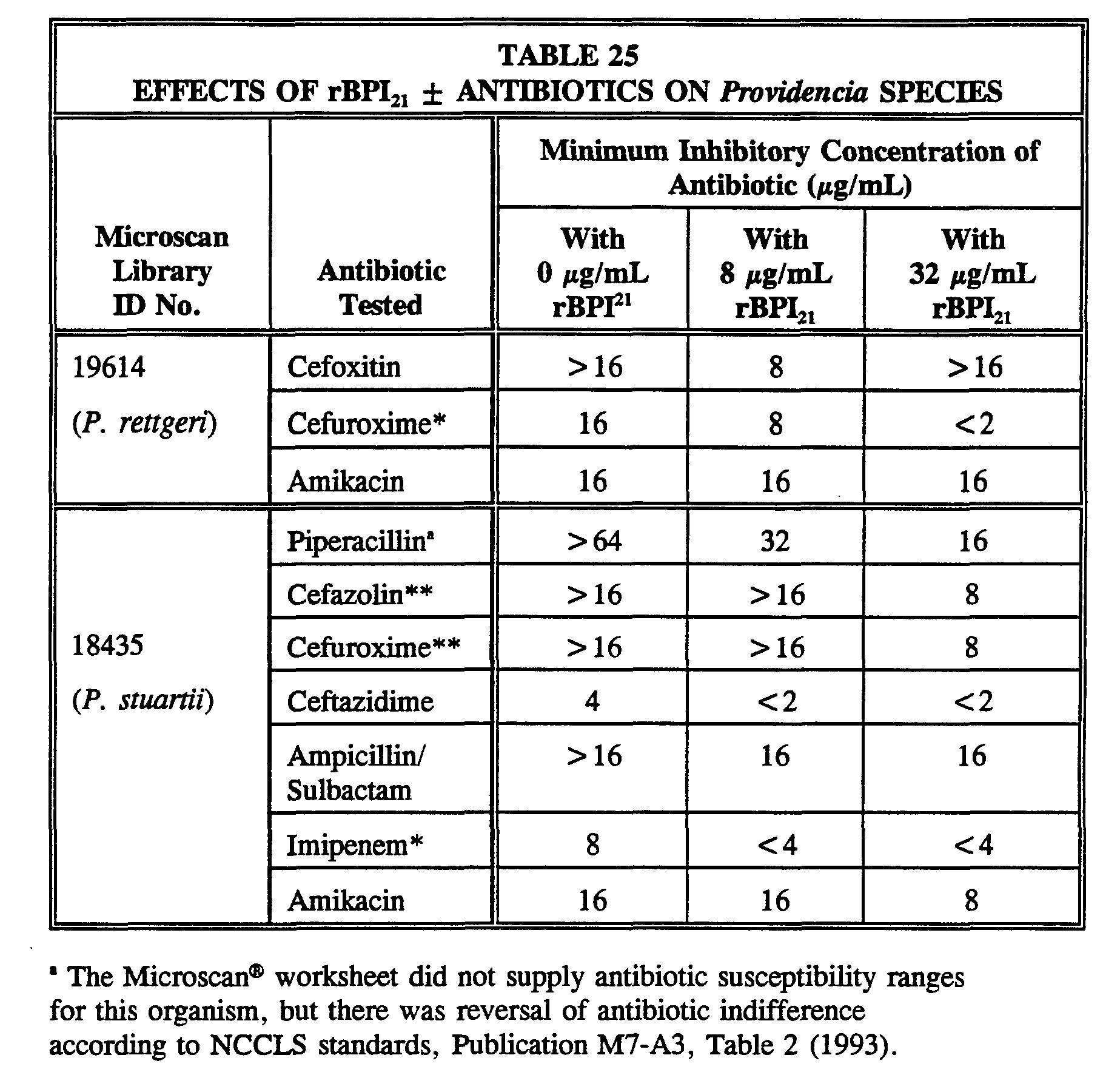 Antibiotic Coverage Chart Zosyn