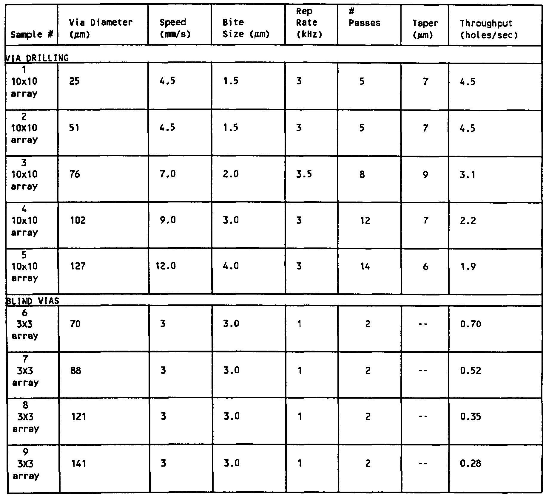 Unit Circle Exact Values Worksheet