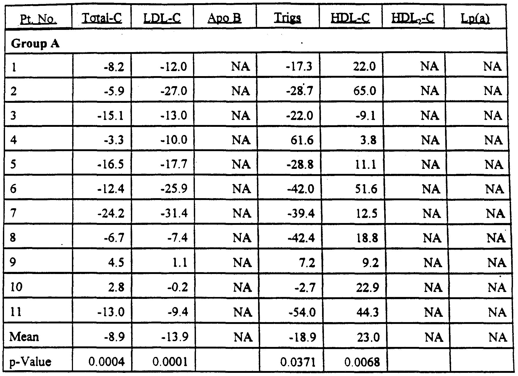 Conversion chart statin conversion chart geenschuldenfo Gallery