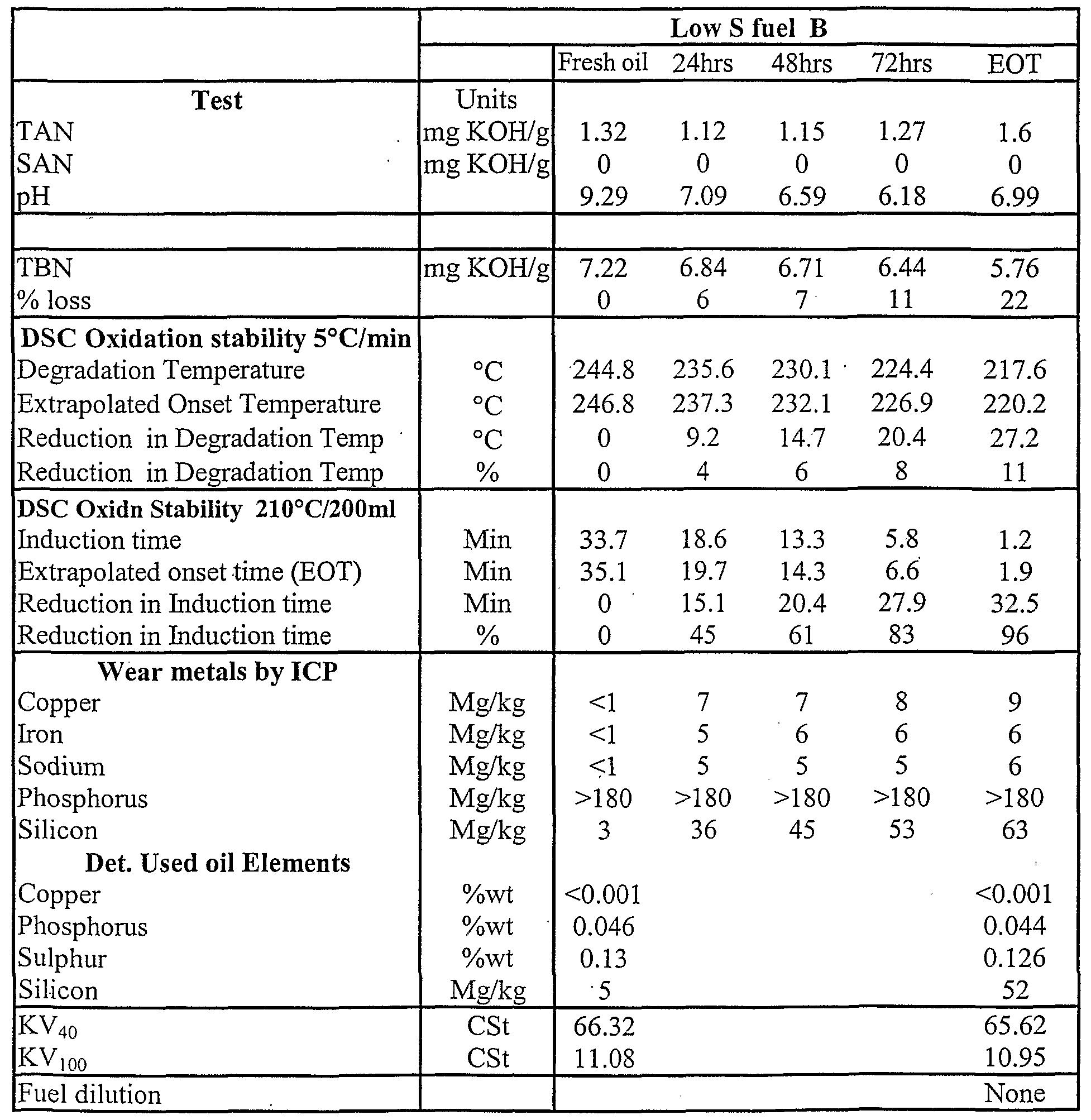Viscosity Worksheet