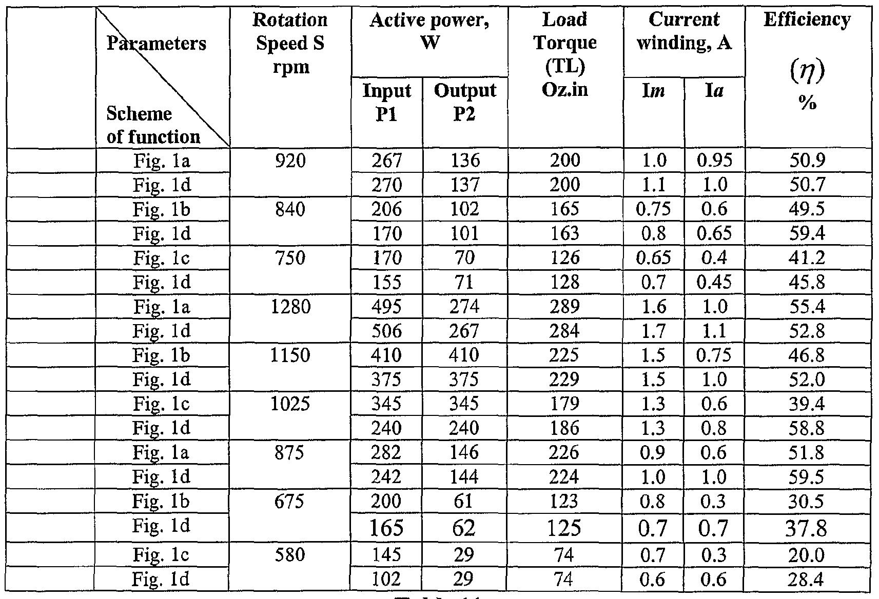 imgf000023_0002?resize\\\\\\\=665%2C453 marathon electric motors wiring diagram & need wiring diagram for baldor motors wiring diagram at fashall.co