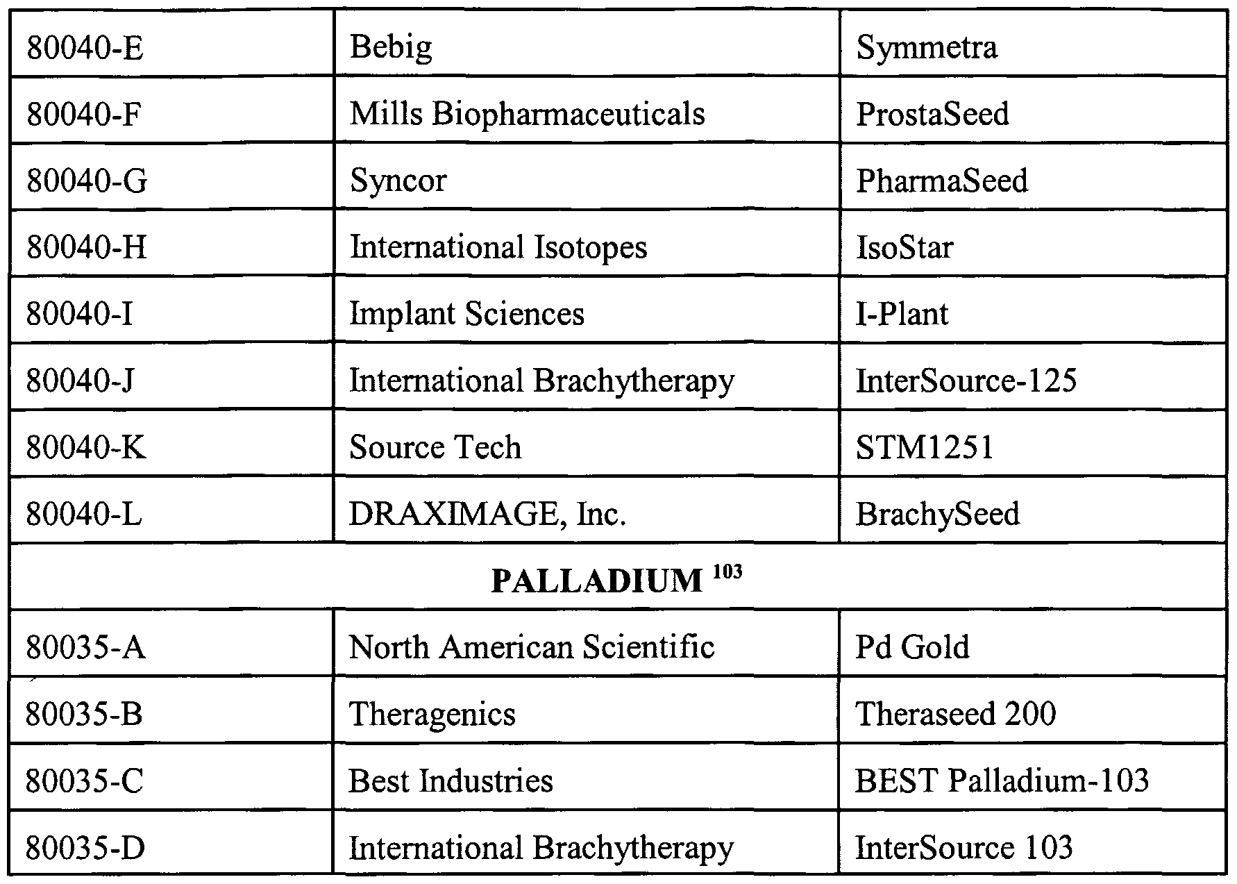 Phosphorus 32 Isotope Related Keywords Amp Suggestions