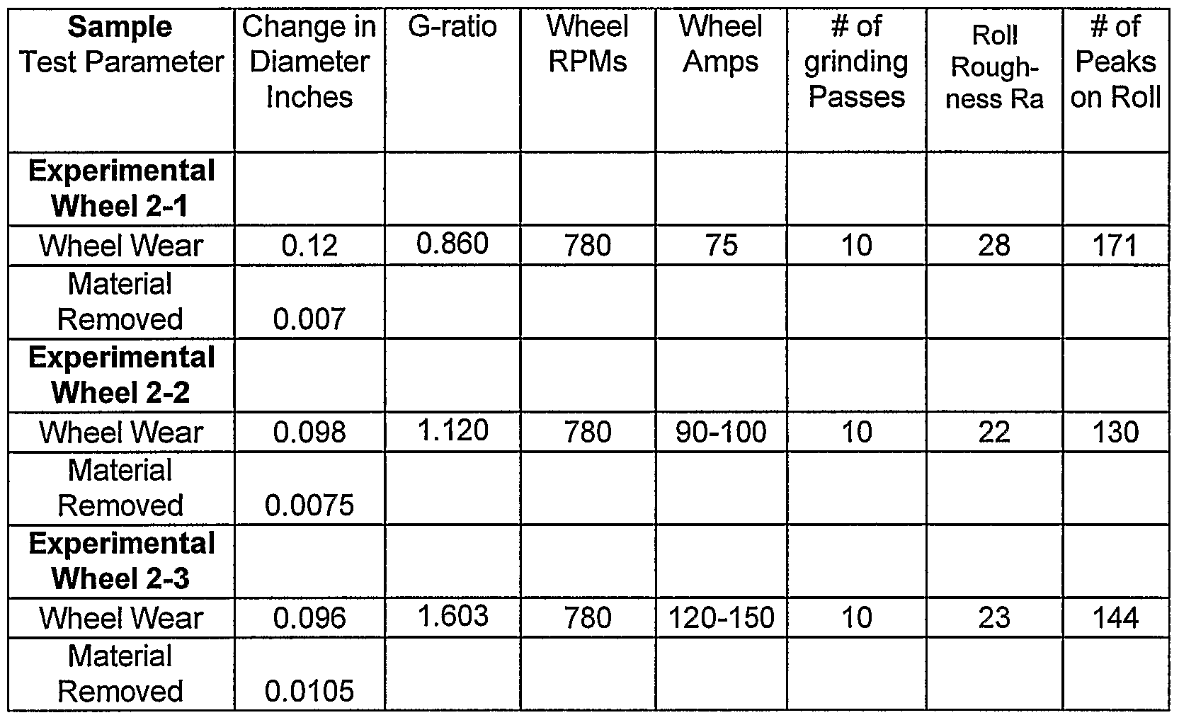 Surface finish chart grinding surface finish chart nvjuhfo Image collections