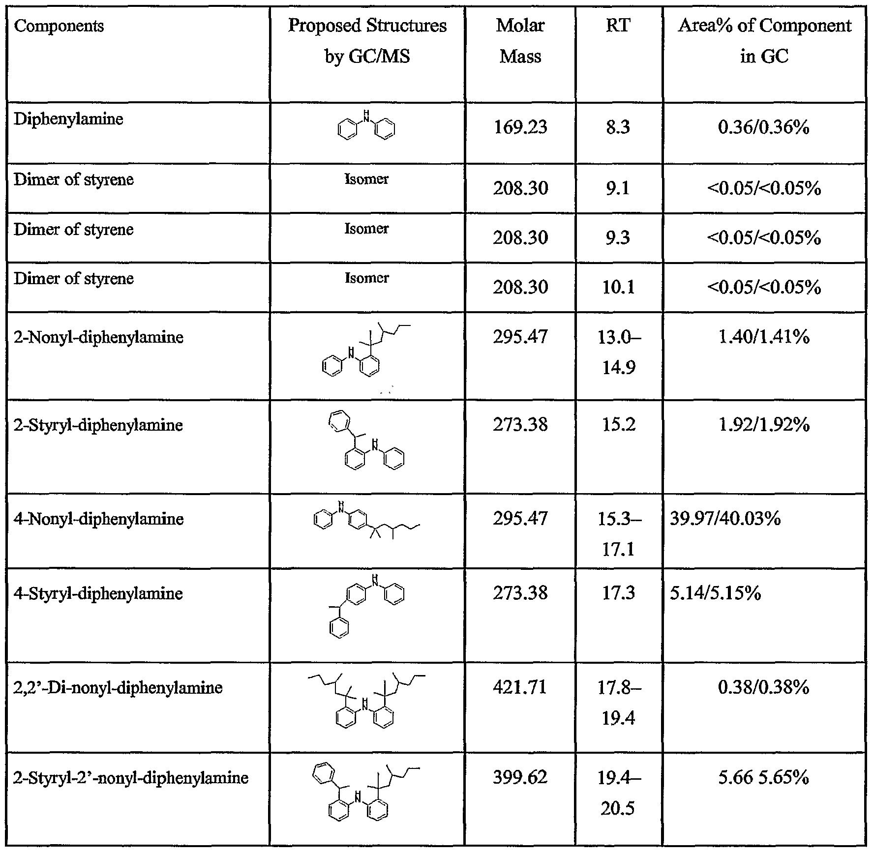 Hydrogen Gas Hydrogen Gas Kinematic Viscosity