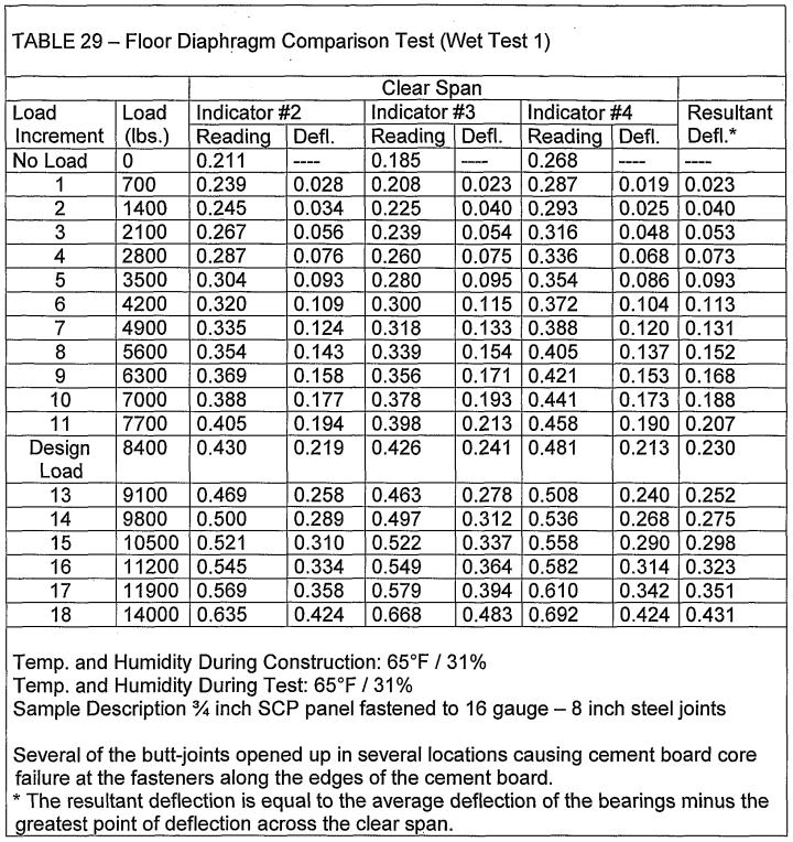 Light Gauge Metal Stud Size Chart Decoratingspecial Com