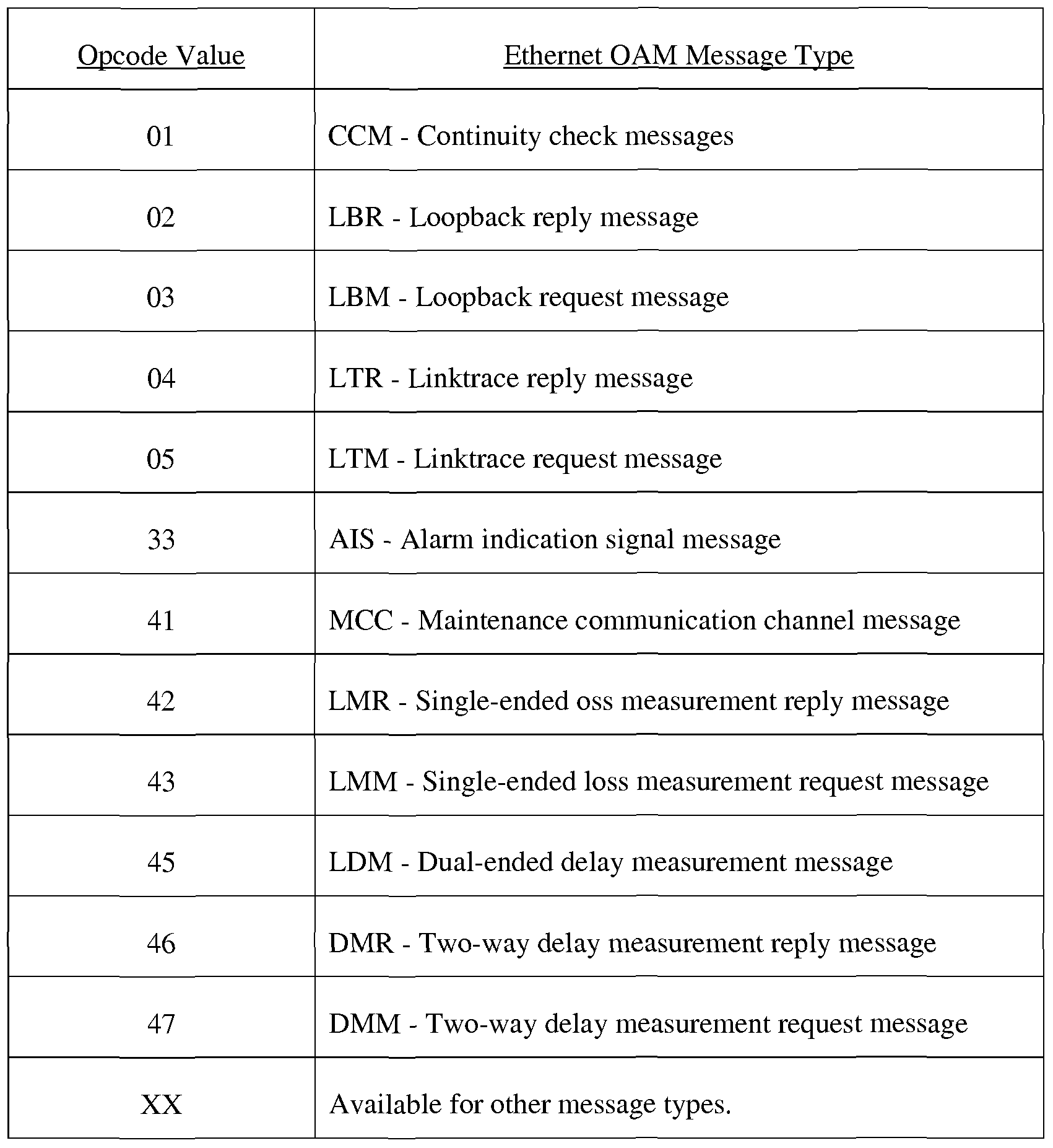 Examples Of Vccv Words