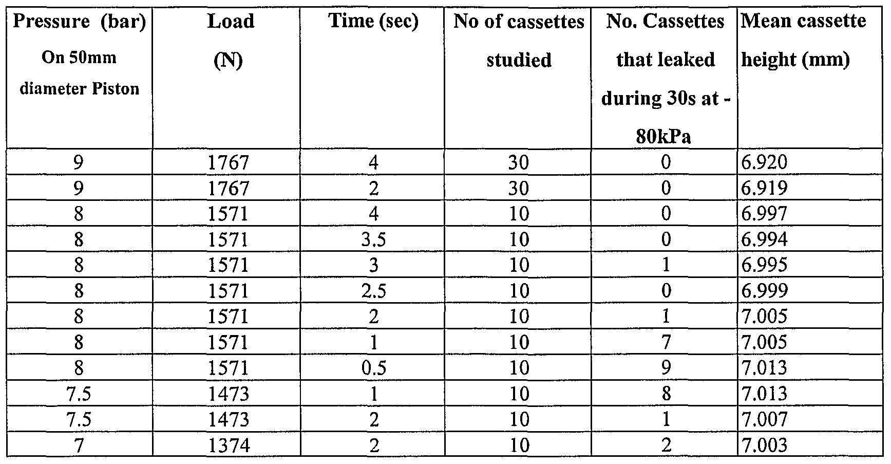 R 410a Piston Chart   Wiring Diagram Database