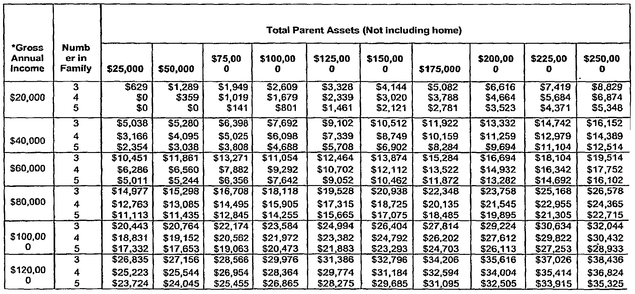 Estimated Tax Worksheet Fl