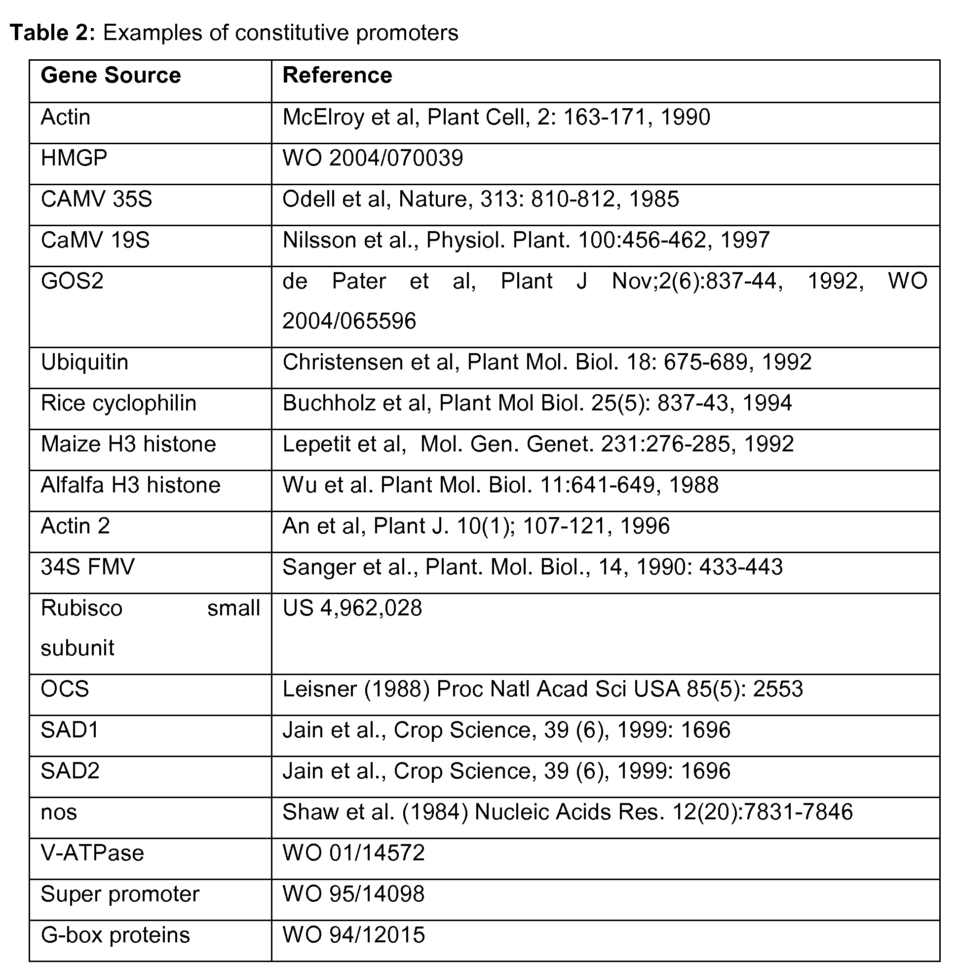 Animal Cell Parts And Functions Table