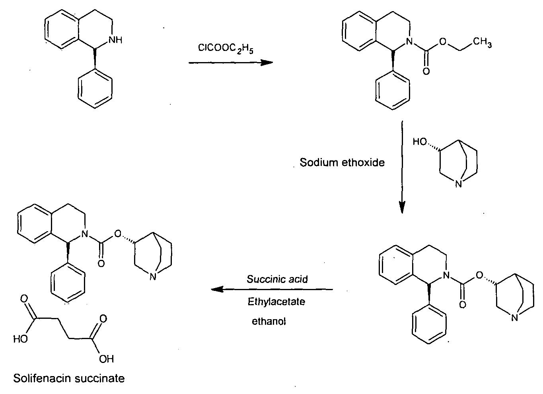 Image result for Solifenacin