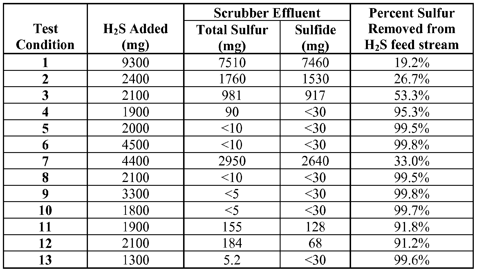 Sulfuric Acid Gas   Wiring Diagram Database