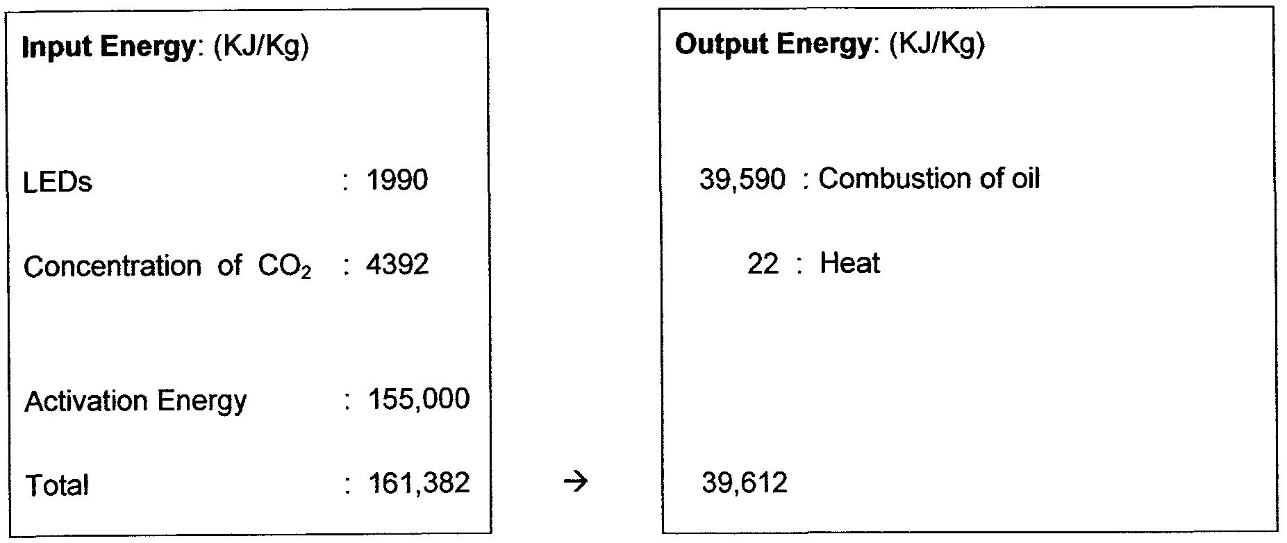 Oil Heat Oil Heat Capacity Kj Kg
