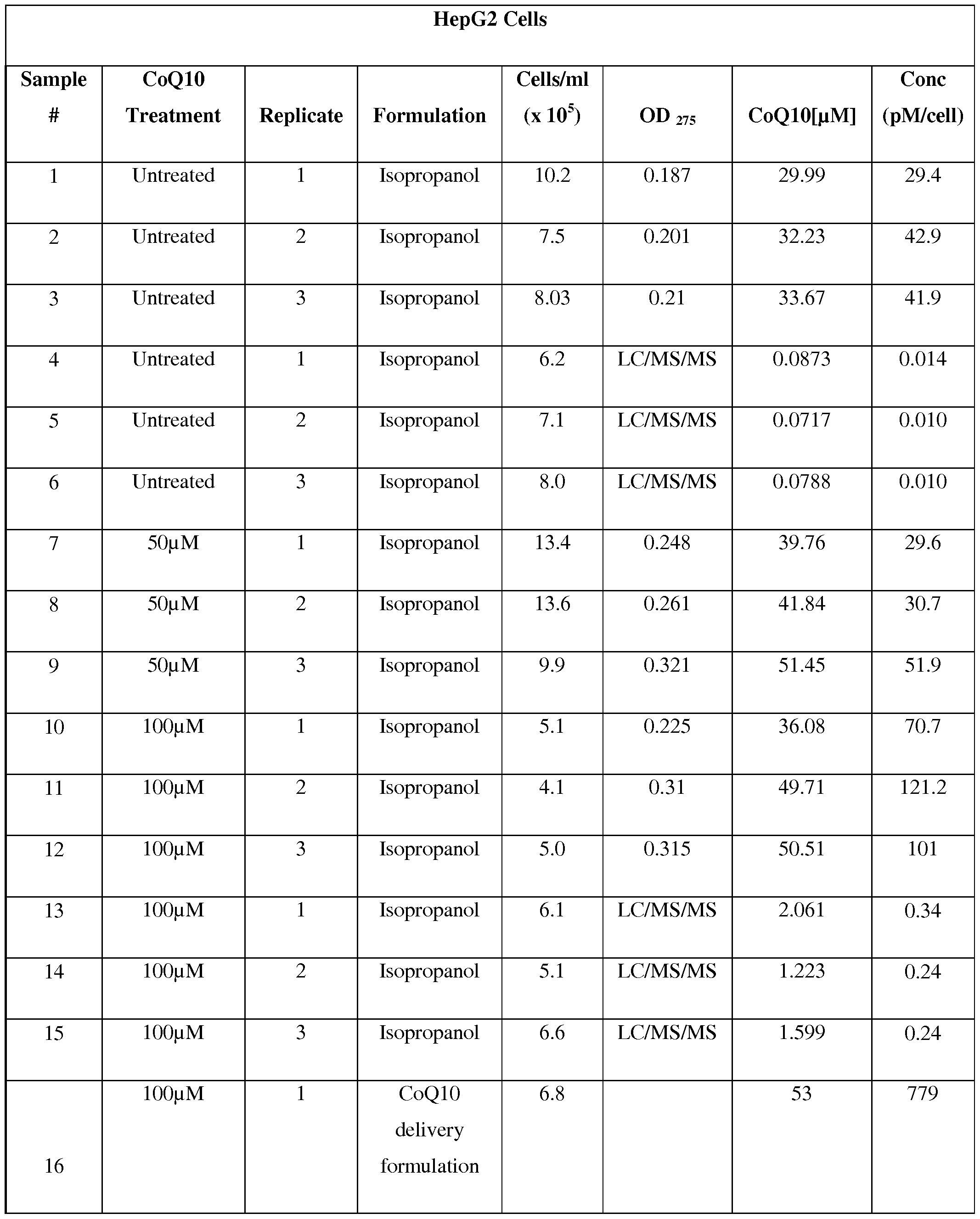 Hydrocarbon Nomenclature Worksheet Answers