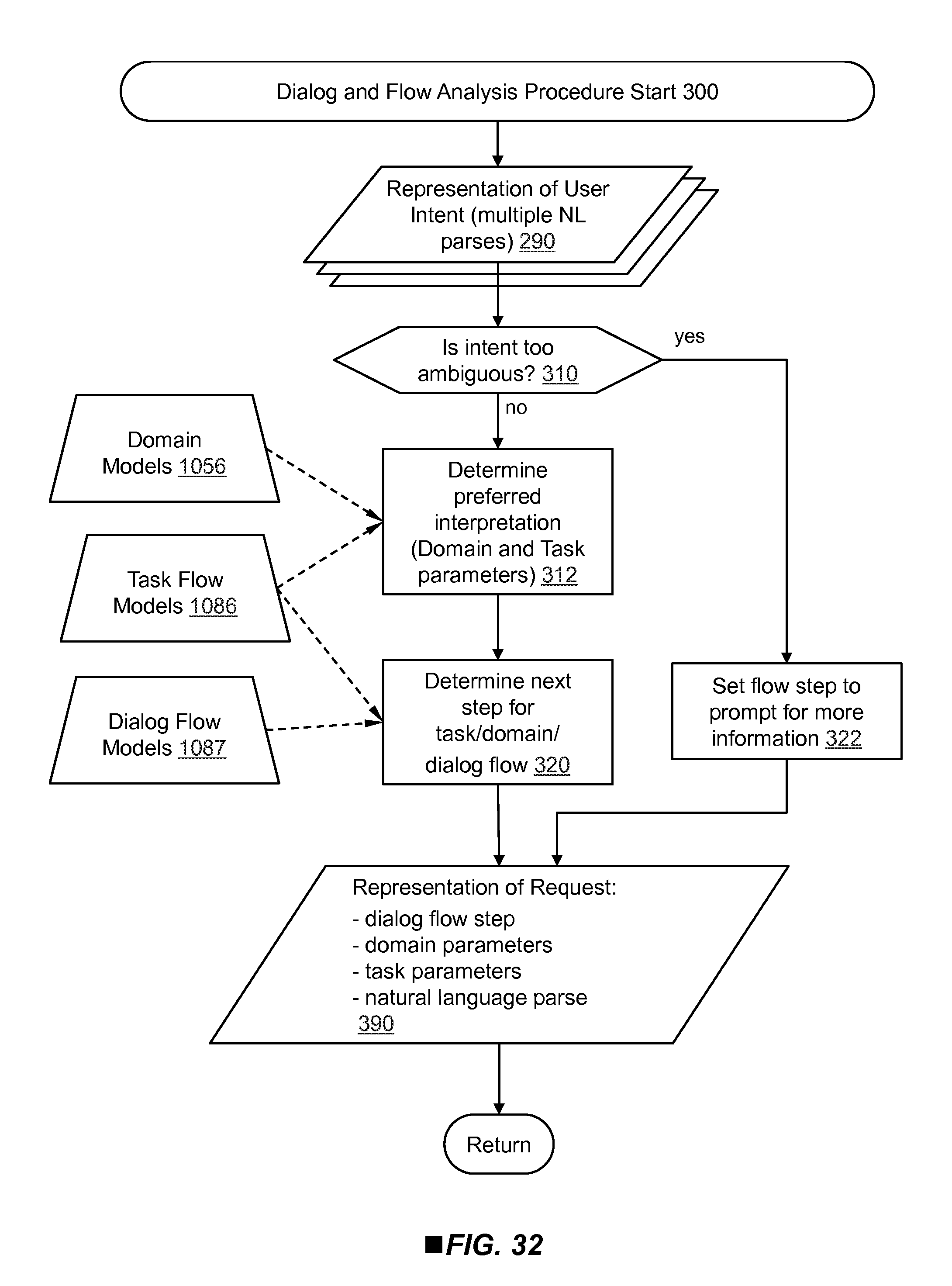 Us8942986b2 determining user intent based on ontologies of domains patents