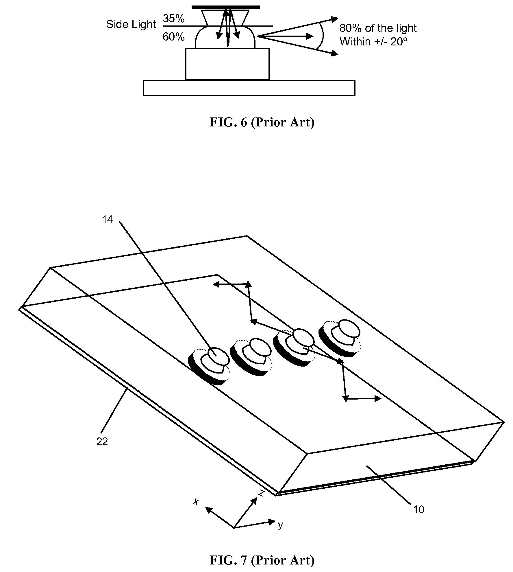 Optix Lighting System Ballast
