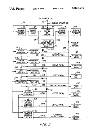 Patent US5021917  Control panel power enabling and disabling system for aerial work platforms