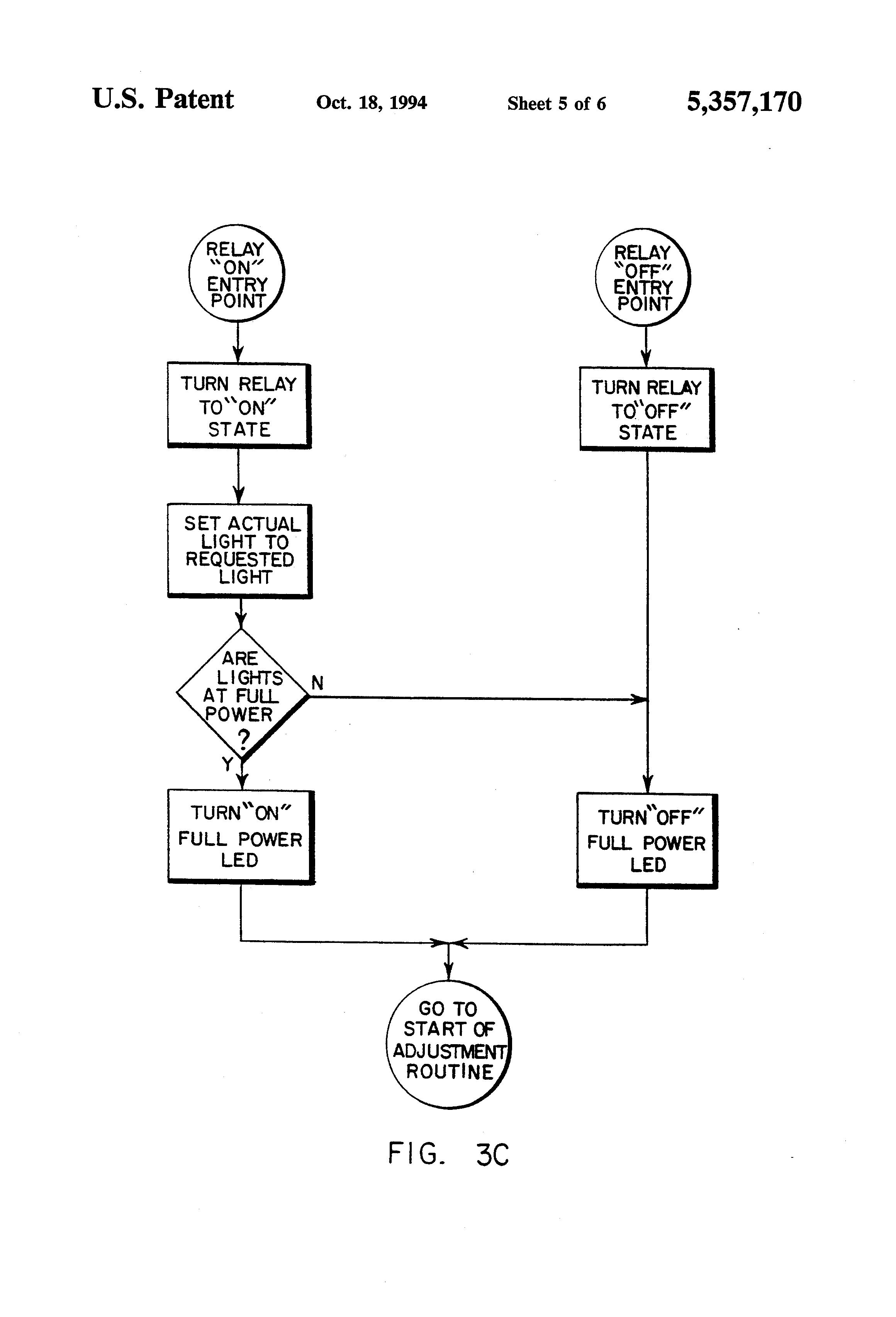 Lighting System Ladder Logic | Wiring Diagram Database