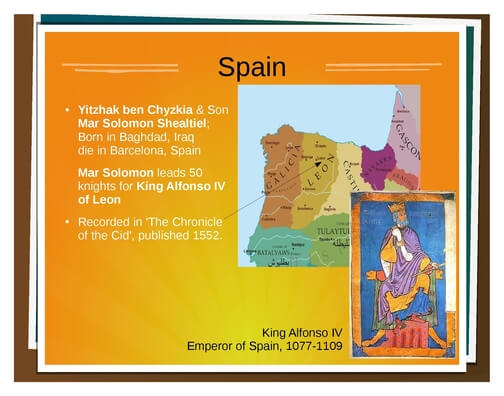 When Babylon became less friendly under Muslim rule (their friendliness fluctuated), Jews found refuge in Spain under Christian rule.  This went very well, but didn't take long until the Jews did better under the Muslims once again.