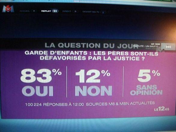 La question du jour – M6, 19/02/2013 (© D.R.)