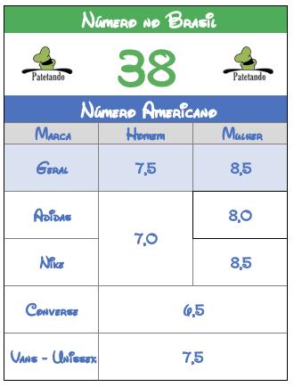 Imagem do conversor de sapatos EUA Brasil com os números americanos tanto padrão quanto de marcas para quem calça 38 no Brasil