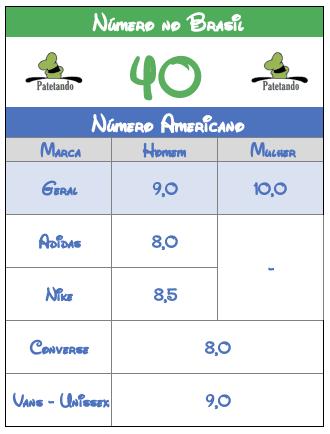 imagem do Conversor de sapatos EUA Brasil com os números americanos tanto padrão quanto de marcas para quem calça 40 no Brasil