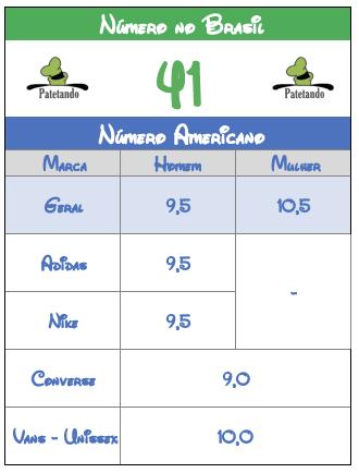 Imagem do conversor de sapatos EUA Brasil com os números americanos tanto padrão quanto de marcas para quem calça 41 no Brasil