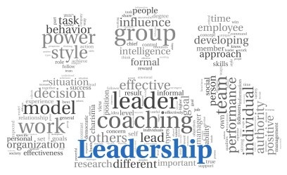 Leadership and teamwork concept in word tag cloud.