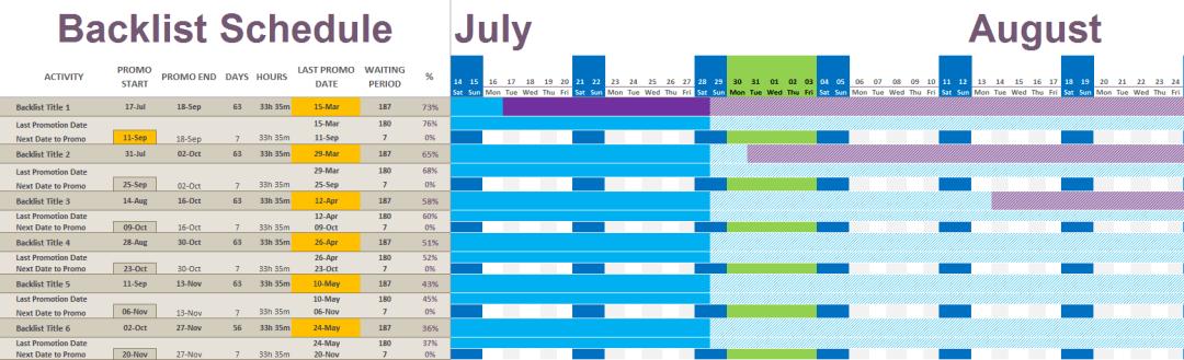 Backlist Schedule - Excel