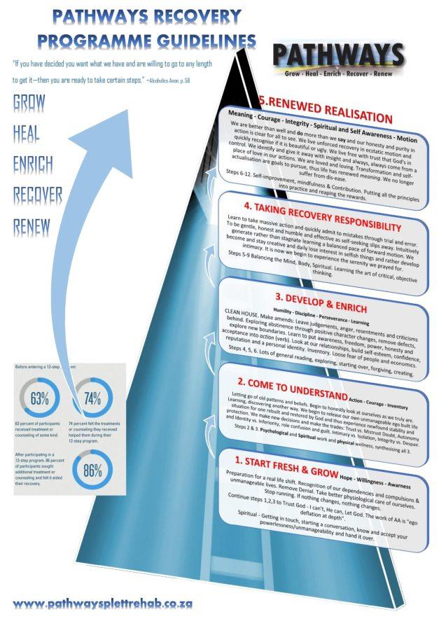 Pathways programme guidelines JPEG