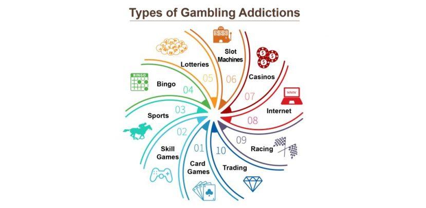 3 Phases of Gambling Addiction