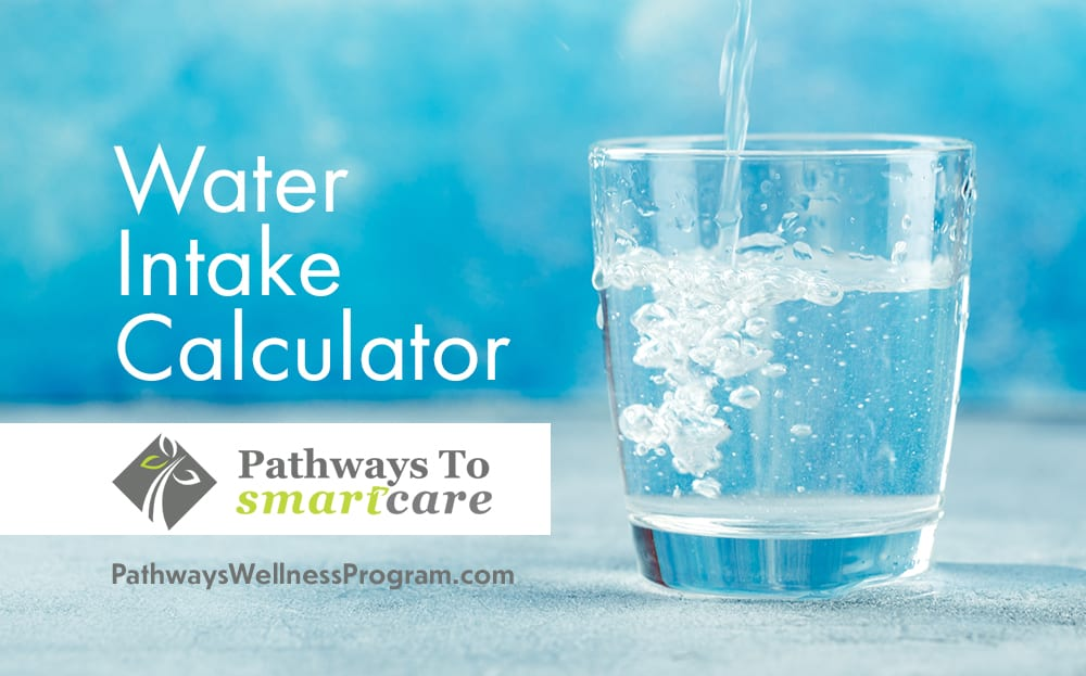 Water Intake Calculator Title Image with Water pouring
